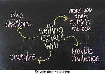 avantages, de, buts montage, sur, tableau noir
