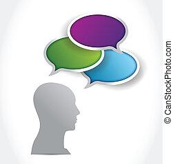 avatar head cloud speech bubbles. illustration