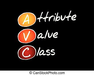 AVC - Attribute Value Class acronym, technology concept...
