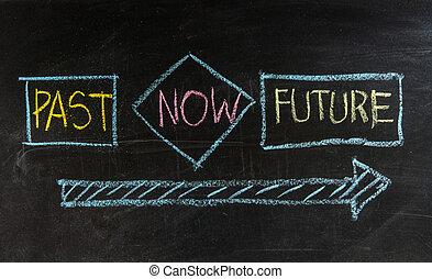 avenir, concept, passé, présent, temps