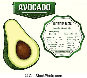 Avocado with Nutrition facts label