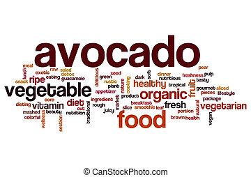 Avocado word cloud