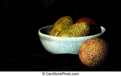 Avocados in Bowl