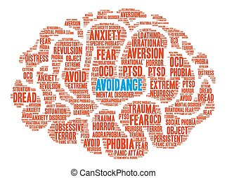 Avoidance Word Cloud - Avoidance word cloud on a white...