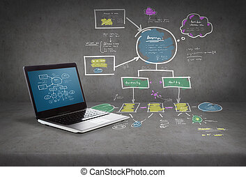 avskärma, stor, laptopdator, plan