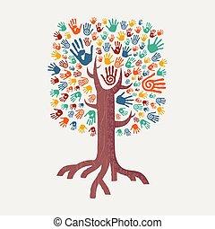 ayuda, árbol, handprint, comunidad, mano, dibujado