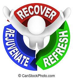 ayuda, rejuvenecer, sí mismo, refrescar, terapia, palabras, recobrar