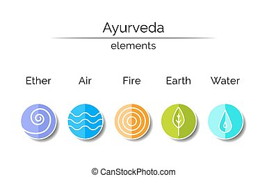 Ayurvedic symbols in linear style.