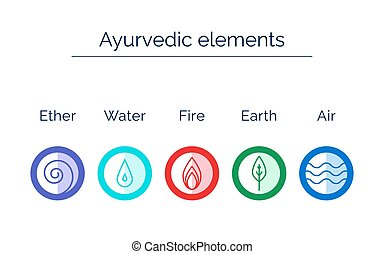Ayurveda elements: water, fire, air, earth, ether. -...