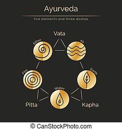 Ayurvedic doshas and elements - Ayurveda vector illustration...