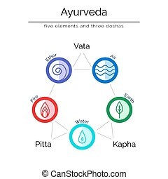 Ayurvedic vector illustration in flat style.