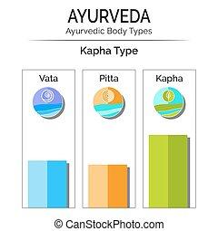 Ayurvedic vector infographic. Ayurvedic body types vata,...