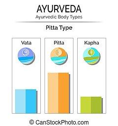 Ayurvedic vector infographic.
