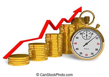 az idő pénz