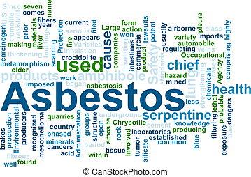 azbest, słowo, chmura
