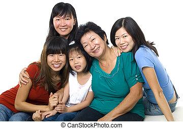 aziatische vrouwen