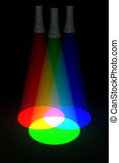 azul, cor, primário, misturando, verde, vermelho
