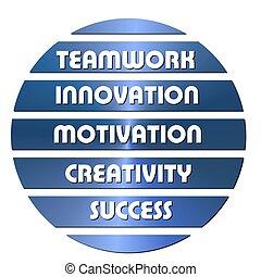 azul, motivação, slogans, negócio