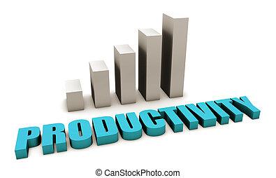 azul, produtividade