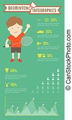 bádminton, infographics, hombre, jugador, en, fondo verde