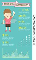 bádminton, infographics, mujer, jugador, en, fondo verde