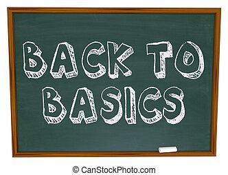 básico, -, costas, chalkboard