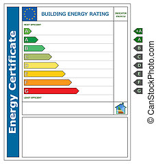 bâtiment, énergie, certificat