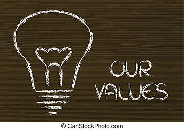 bâtiment, a, marque, compagnie, mission, et, business, valeurs