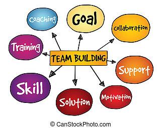 bâtiment, carte, esprit, équipe