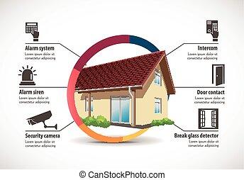 bâtiment, concept, maison, -, construction, maison