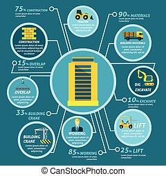 bâtiment, ensemble, infographics