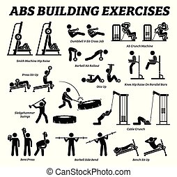 bâtiment, figure, abdomen, pictograms., abs, crosse, muscle, exercice