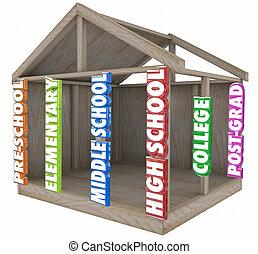 bâtiment, fondation, école, education, rayons, degrés, niveaux, fort