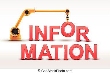 bâtiment, information, industriel, mot, bras robotique