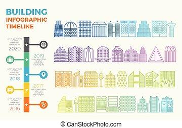 bâtiment, timeline, infographic, cityscape, gabarit