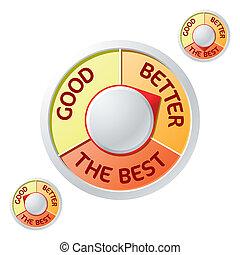 bättre, symboler, bra, -, bäst
