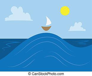 båt, vågor