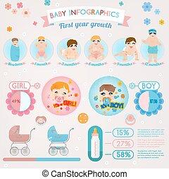 bébé, infographic