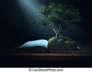 bíblia, árvore