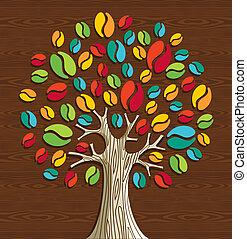 bönor, kaffe träd