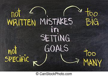 błędy, umieszczenie cele