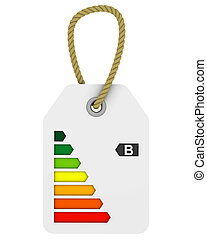 B class energy performance tag