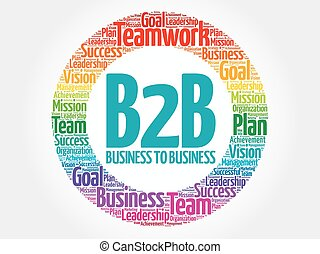 B2B (Business to Business) circle word cloud