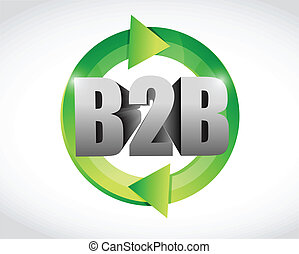 b2b cycle illustration design
