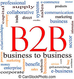 B2B Word Cloud Concept featuring great terms such as business to business, e-commerce, sales, services and more.
