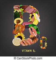 b6, ビタミン, 食物