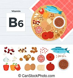 b6, producten, vitamine