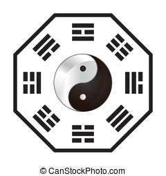 Ba Gua - Eight diagrams of Taoist cosmology with the Yin...