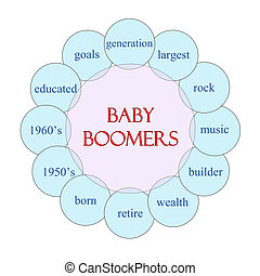 Baby Boomers Circular Word Concept - Baby Boomers concept...