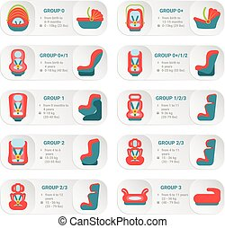 Baby Car Seat Infographics Isolated On A White Background. Vector Illustration.